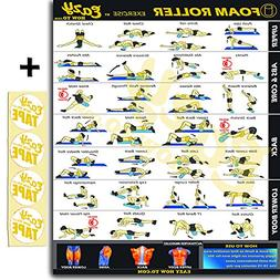 Eazy How To Foam Roller Banner Poster Exercise Workout BIG 2